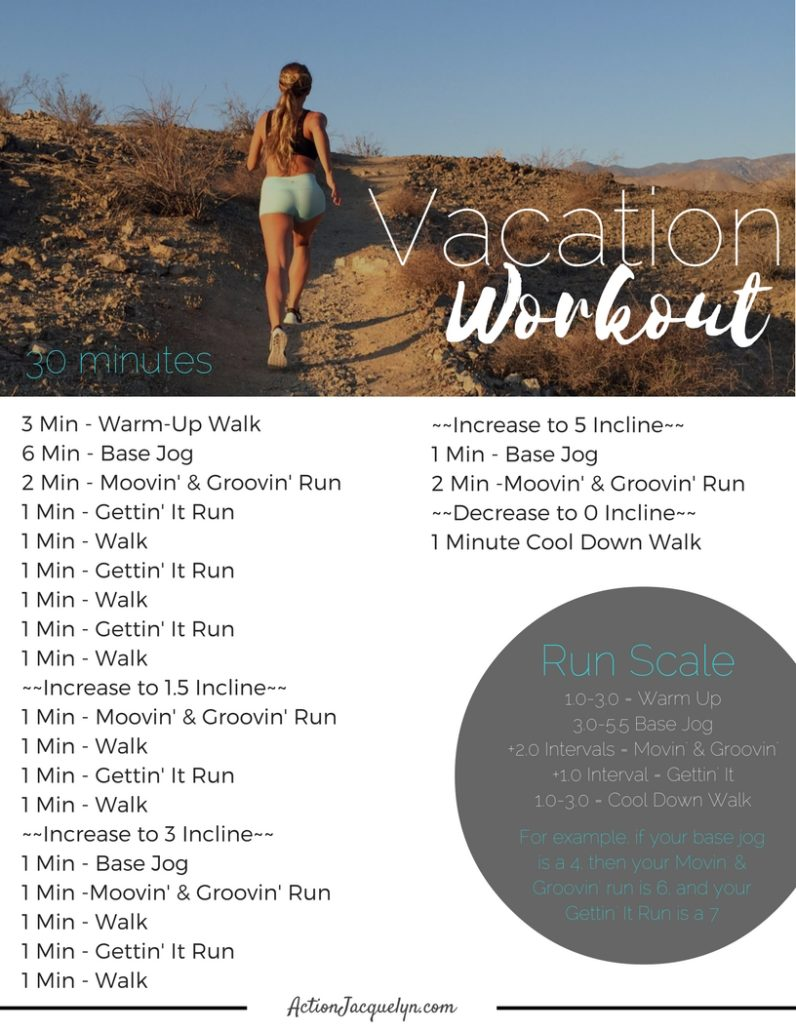 New Workout- Vacation HIIT Workout