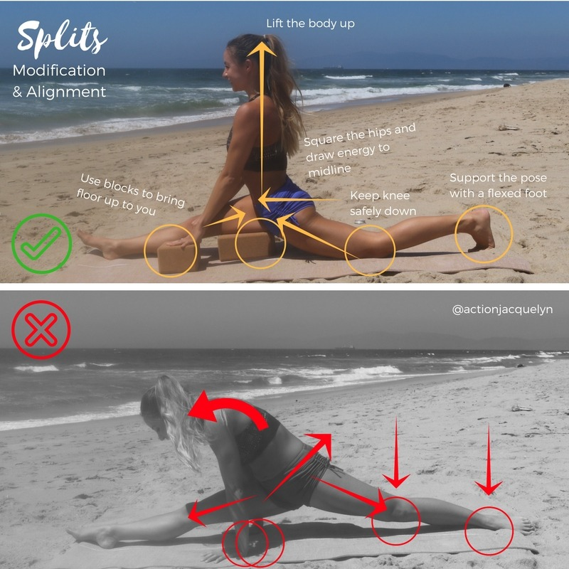 How To Modify And Properly Align The Splits